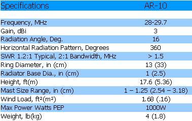 Cushcraft AR10 28-29 7MHz VERTICAL, 3dBi, 1kW, 17 6ft