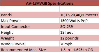 Hygain AV18AVQII 5-BD 10/15/20/40/80m 18' 1 5kW