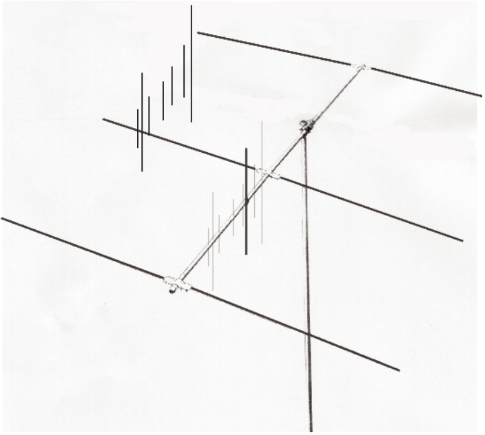 VHB-246 HYGAIN VHB246 TRI BAND 6m/2m/70cm BEAM