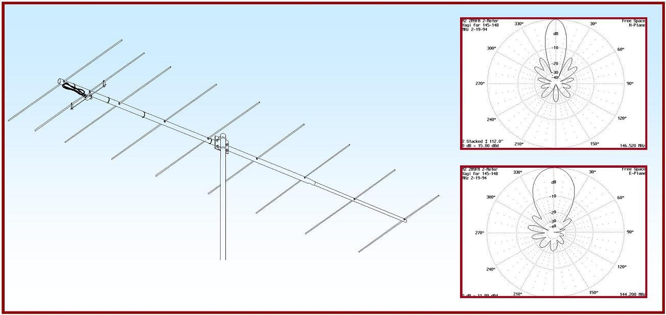 Cushcraft A4S 10/15/20m 4 ELEMENT BEAM, 8 9dBi, 1 5kW