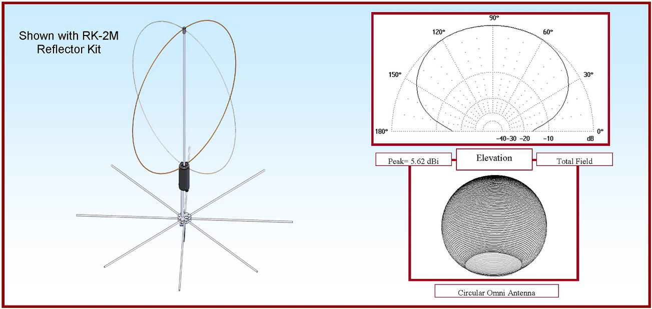M2 EB432 420-450MHz EGG-BEATER ANTENNA with RK70CM